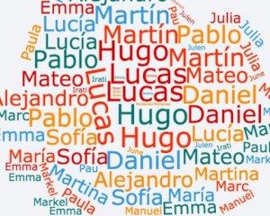 La memoria en nombres